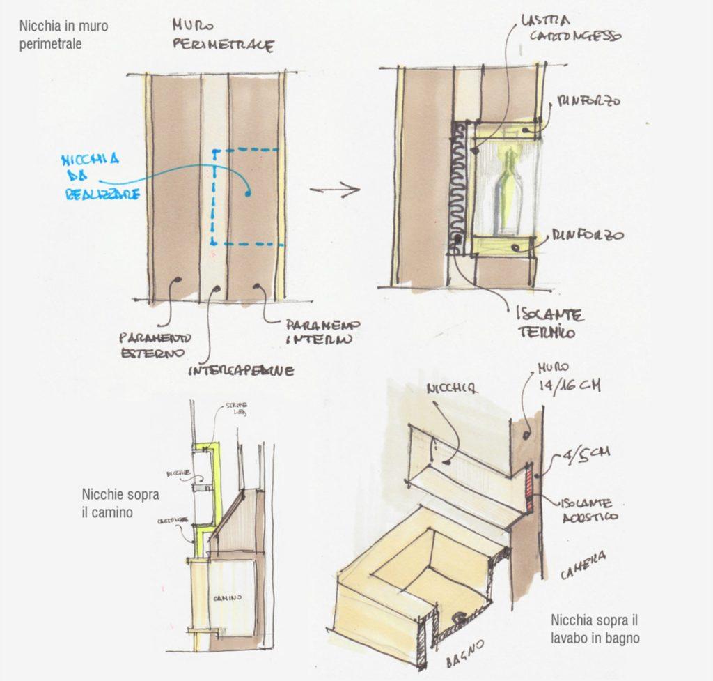Come Tappezzare Un Muro come arredare una nicchia:50 idee dell'architetto per