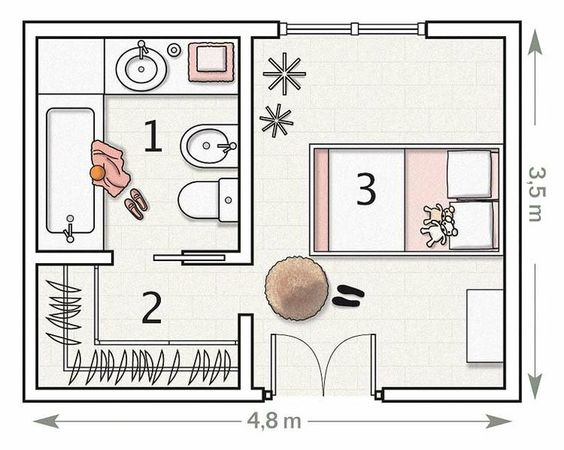 Progettare una cabina armadio: misure e dimensioni minime ...