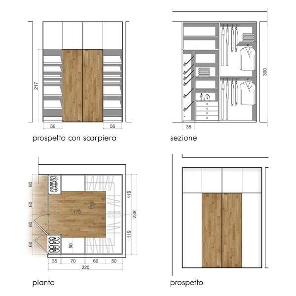 Progettare una cabina armadio e organizzare guardaroba