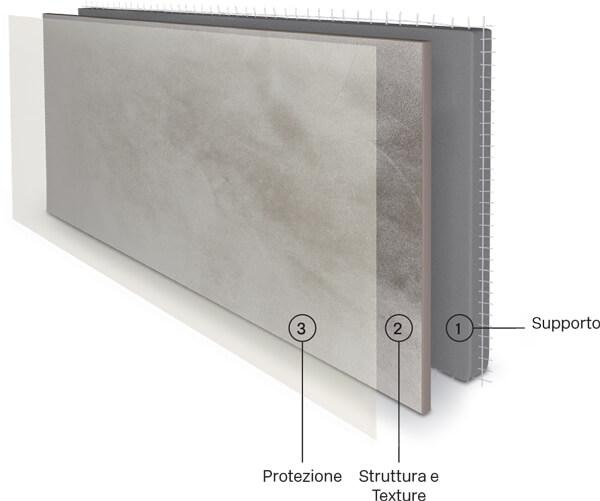 caratteristiche pitture per pareti effetto cemento