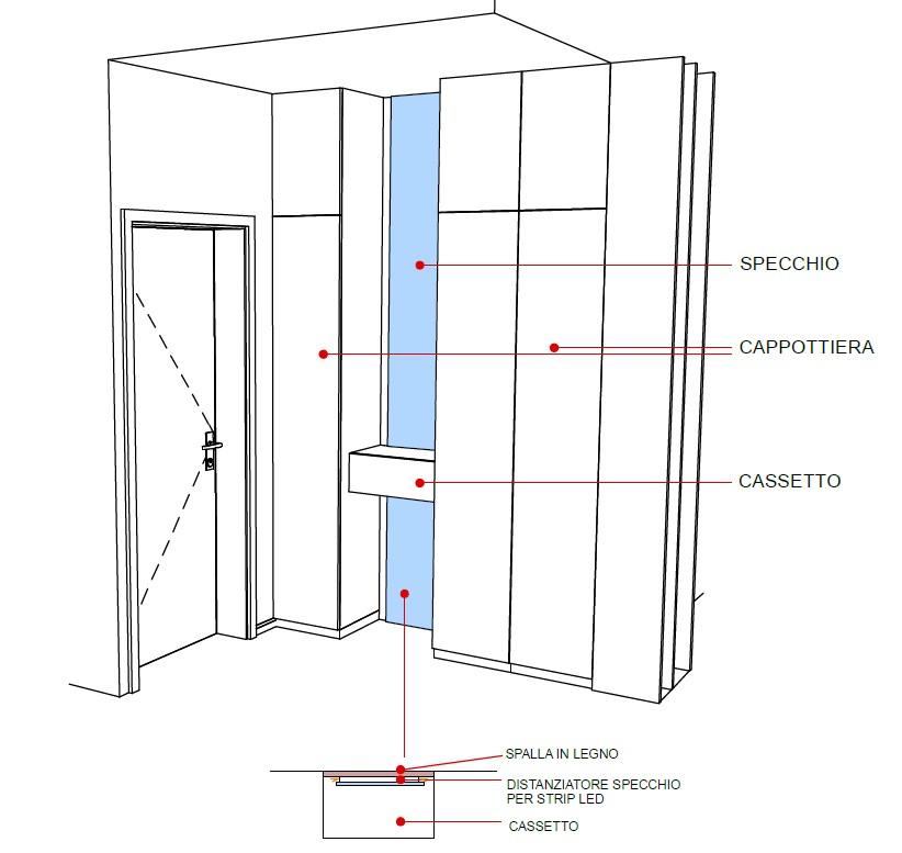 calcolare costi ristrutturazione casa